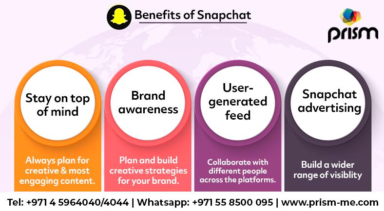 Snapchat Marketing infographic
